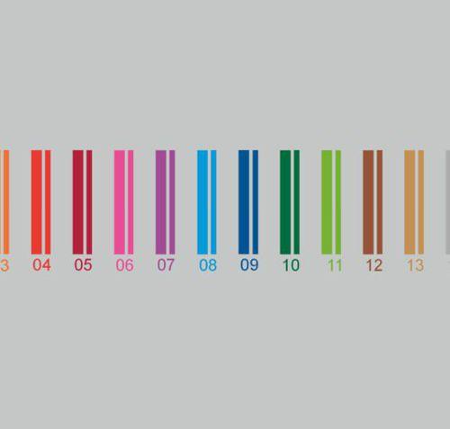 Farberkenntlichkeit Test
